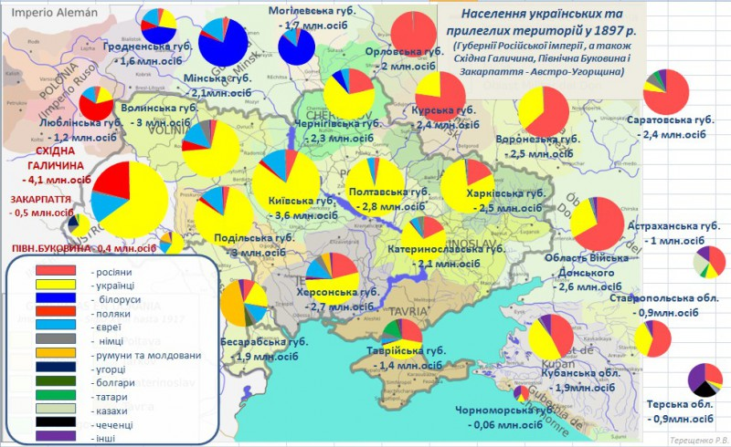 Ukraine_ethnic_1897